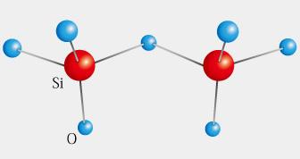 SiO2 構造