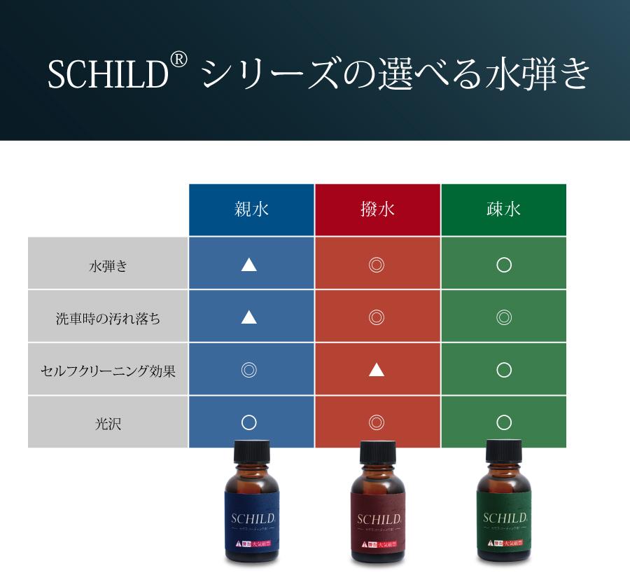 SCHILD®シリーズの選べる水弾き